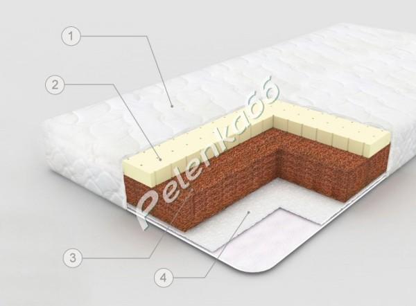 Одеяло подушка наматрасник постельное белье